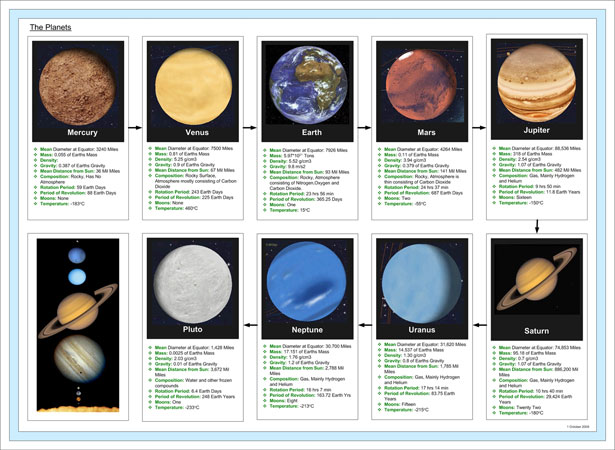 the-planets-27751283455442459c